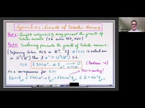 The Schrodinger equations as inspiration of beautiful mathematics  Thumbnail